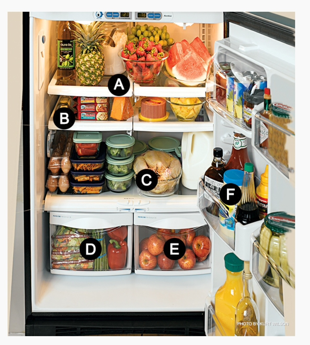 Vegetable Storage In Refrigerator 50 Friendly